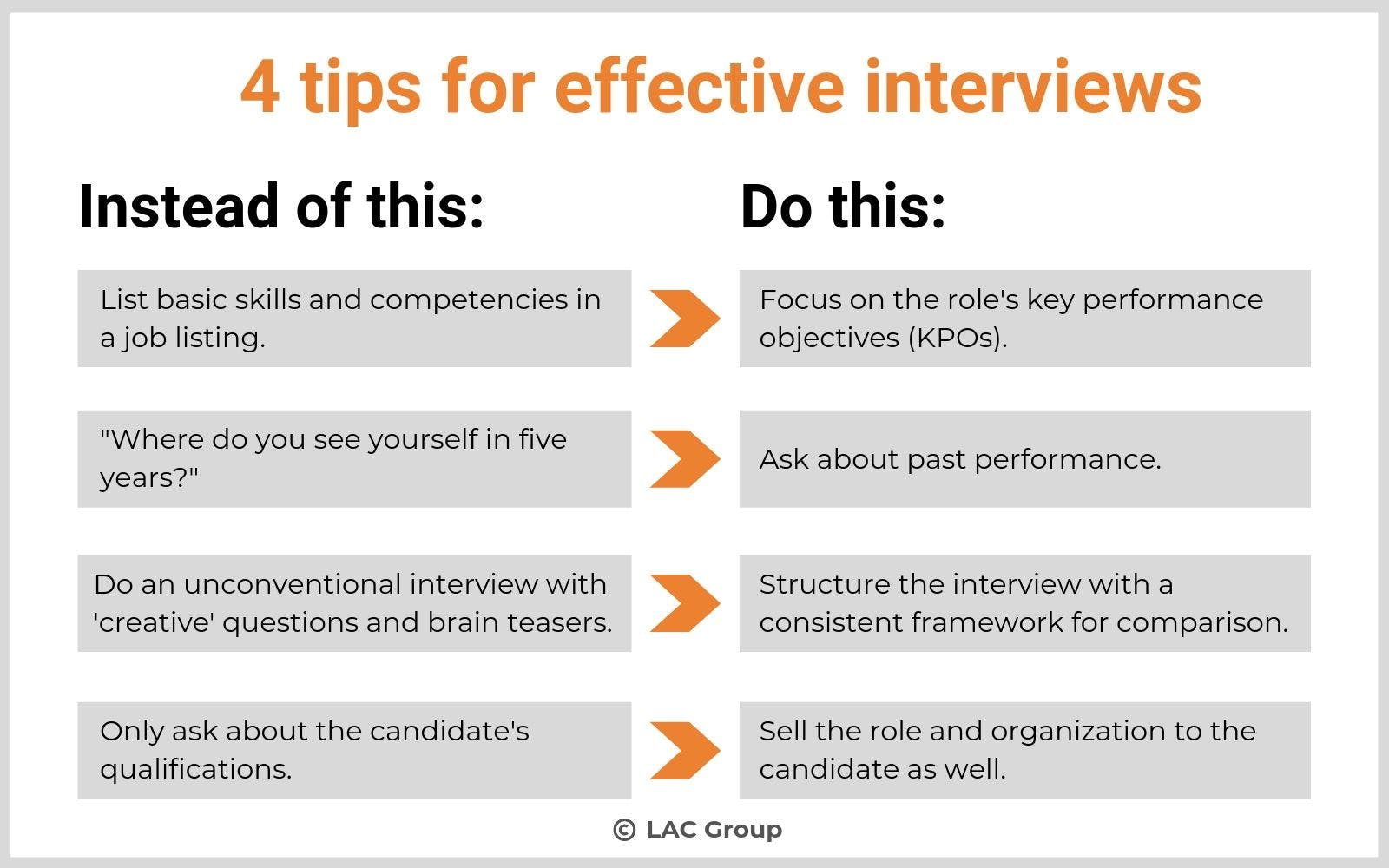 4 tips- effective interviews